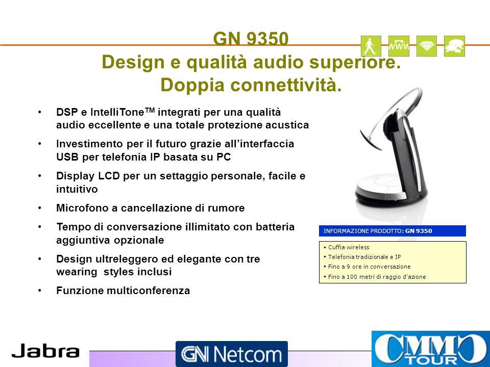 GN 9350 Design e qualità audio superiore. Doppia connettività.