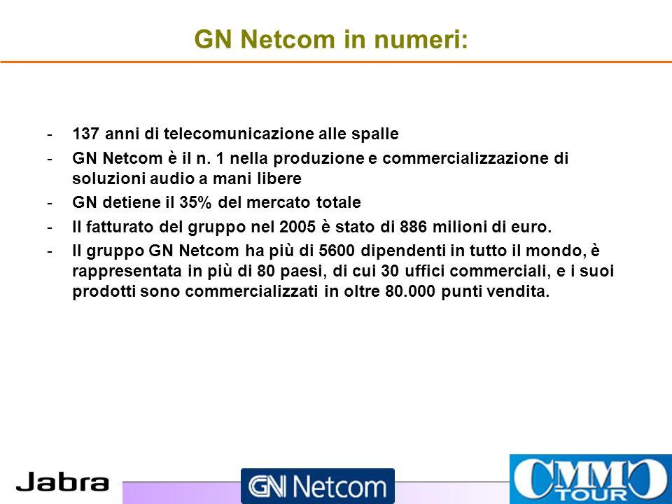 GN Netcom in numeri: -137 anni di telecomunicazione alle spalle -GN Netcom è il n.
