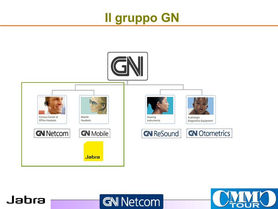 Il gruppo GN