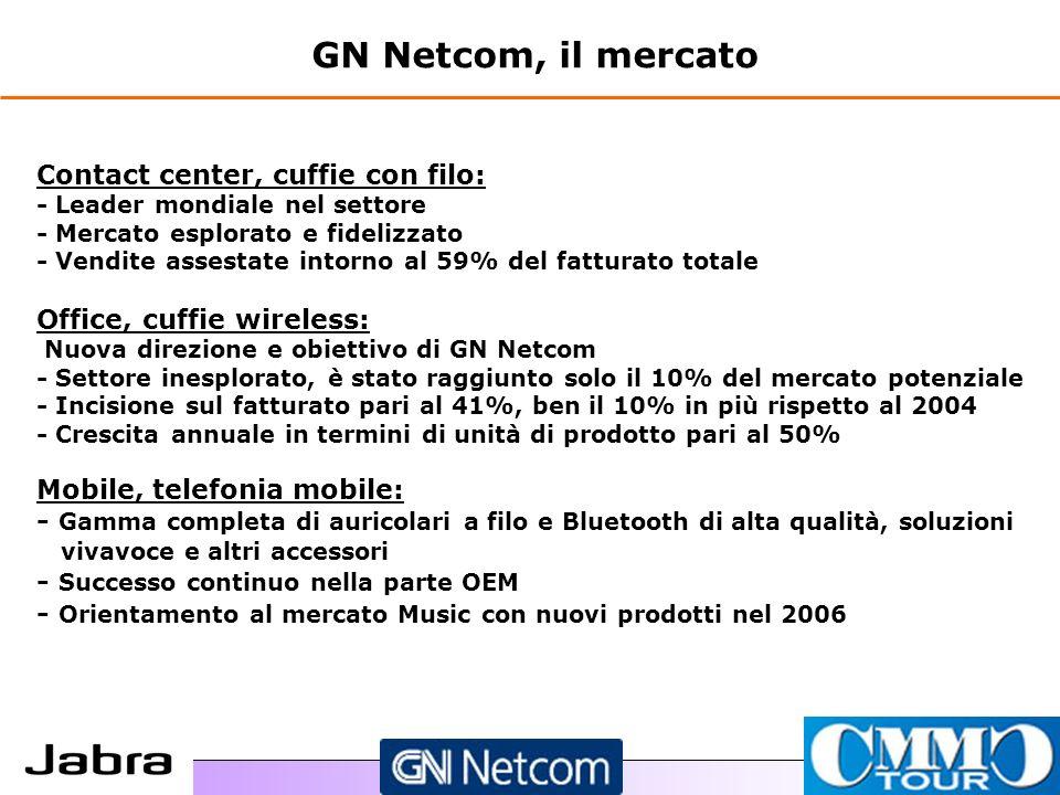 GN Netcom, Key drivers Design & fashion Mobilità Facilità duso Telefonia IP