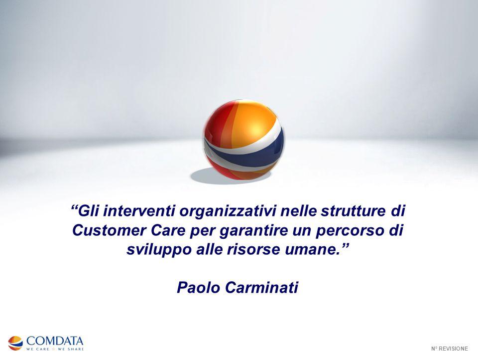 Gli interventi organizzativi nelle strutture di Customer Care per garantire un percorso di sviluppo alle risorse umane. Paolo Carminati N° REVISIONE