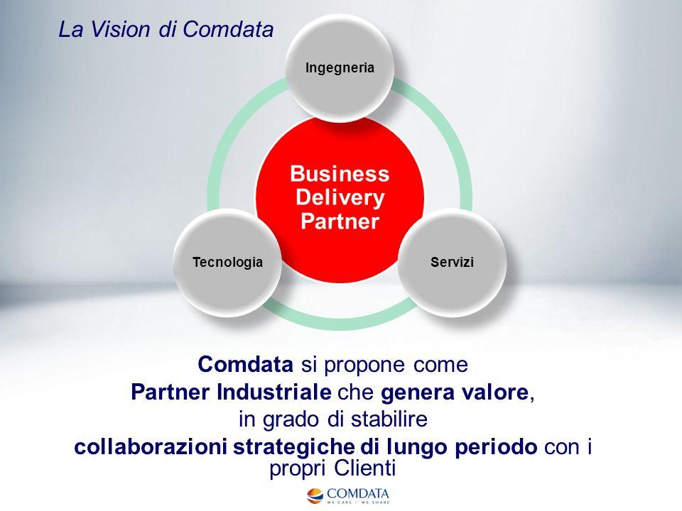 La Vision di Comdata Business Delivery Partner IngegneriaServiziTecnologia Comdata si propone come Partner Industriale che genera valore, in grado di