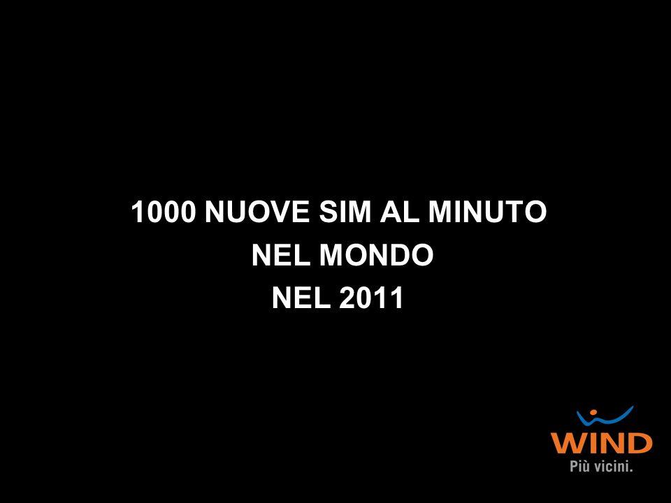 1000 NUOVE SIM AL MINUTO NEL MONDO NEL 2011