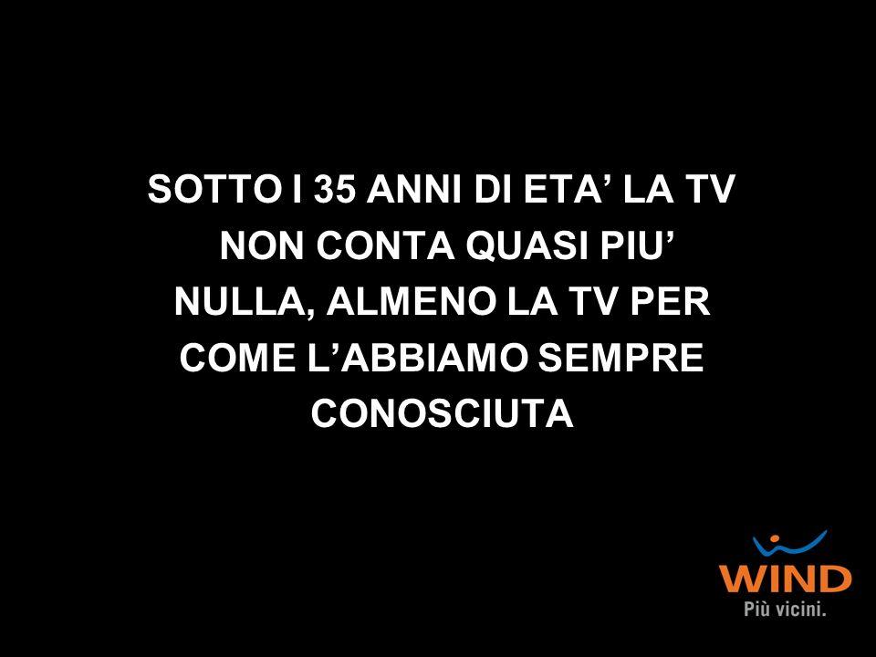SOTTO I 35 ANNI DI ETA LA TV NON CONTA QUASI PIU NULLA, ALMENO LA TV PER COME LABBIAMO SEMPRE CONOSCIUTA