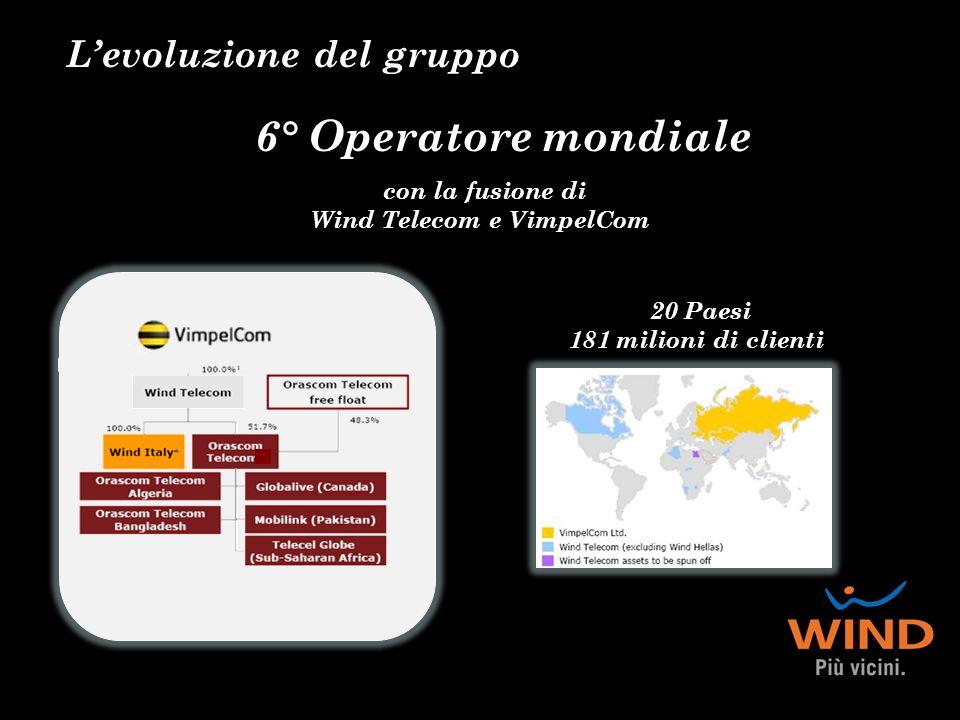 6° Operatore mondiale con la fusione di Wind Telecom e VimpelCom Levoluzione del gruppo 20 Paesi 181 milioni di clienti