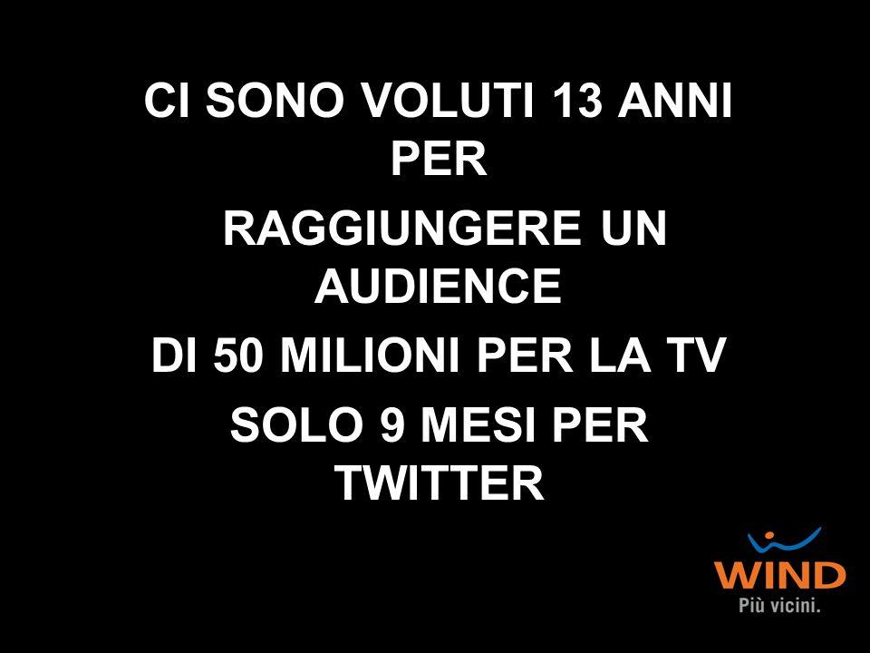 CI SONO VOLUTI 13 ANNI PER RAGGIUNGERE UN AUDIENCE DI 50 MILIONI PER LA TV SOLO 9 MESI PER TWITTER