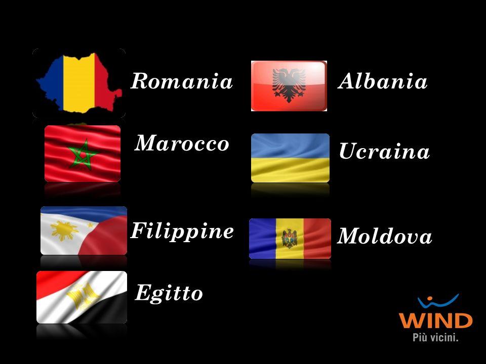 RomaniaAlbania Marocco Ucraina Filippine Moldova Egitto