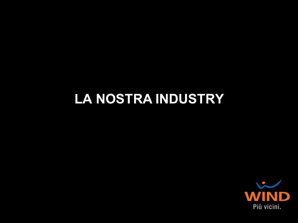 LA NOSTRA INDUSTRY
