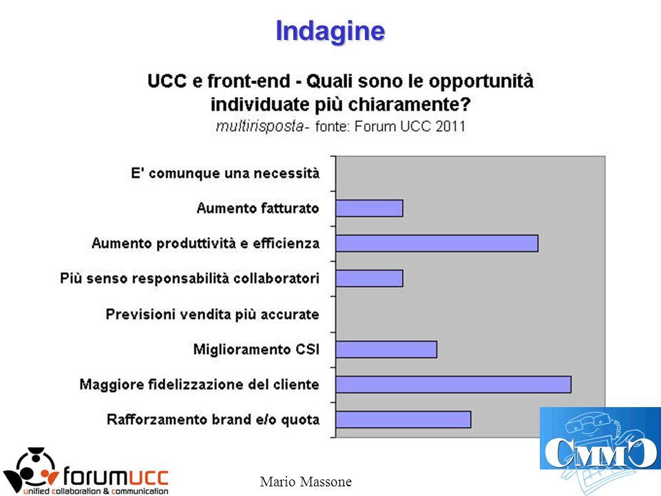 Indagine Mario Massone – CMMCMario Massone