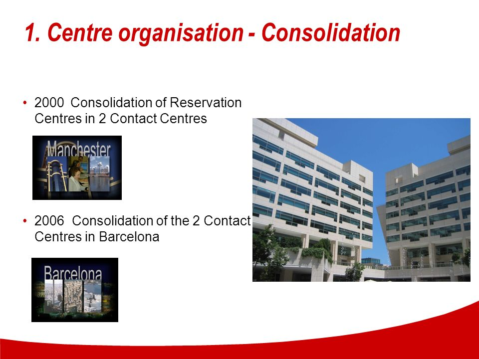 1. Centre organisation - Consolidation 2000 Consolidation of Reservation Centres in 2 Contact Centres 2006 Consolidation of the 2 Contact Centres in B