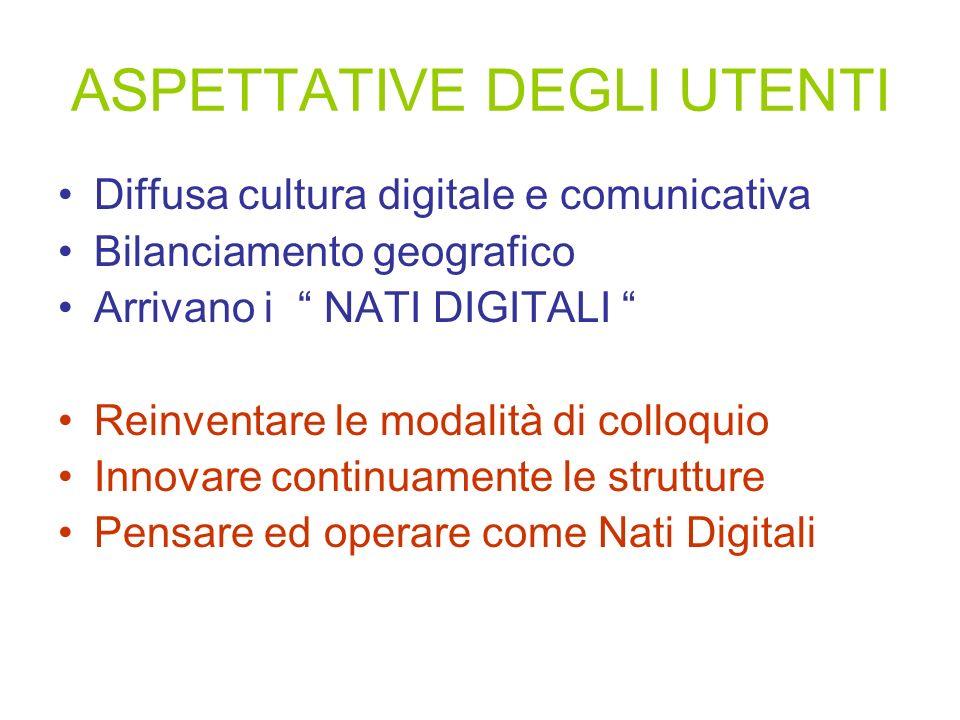 ASPETTATIVE DEGLI UTENTI Diffusa cultura digitale e comunicativa Bilanciamento geografico Arrivano i NATI DIGITALI Reinventare le modalità di colloquio Innovare continuamente le strutture Pensare ed operare come Nati Digitali