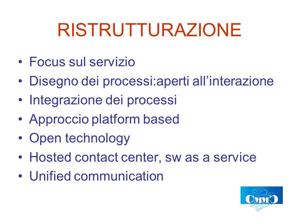 RISTRUTTURAZIONE Focus sul servizio Disegno dei processi:aperti allinterazione Integrazione dei processi Approccio platform based Open technology Hosted contact center, sw as a service Unified communication