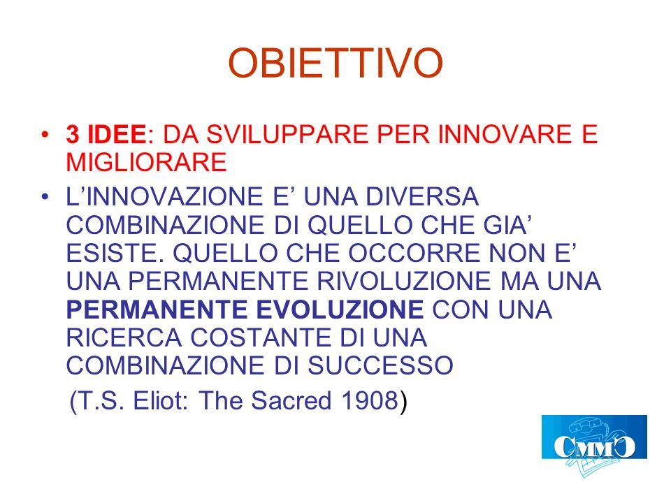 OBIETTIVO 3 IDEE: DA SVILUPPARE PER INNOVARE E MIGLIORARE LINNOVAZIONE E UNA DIVERSA COMBINAZIONE DI QUELLO CHE GIA ESISTE.