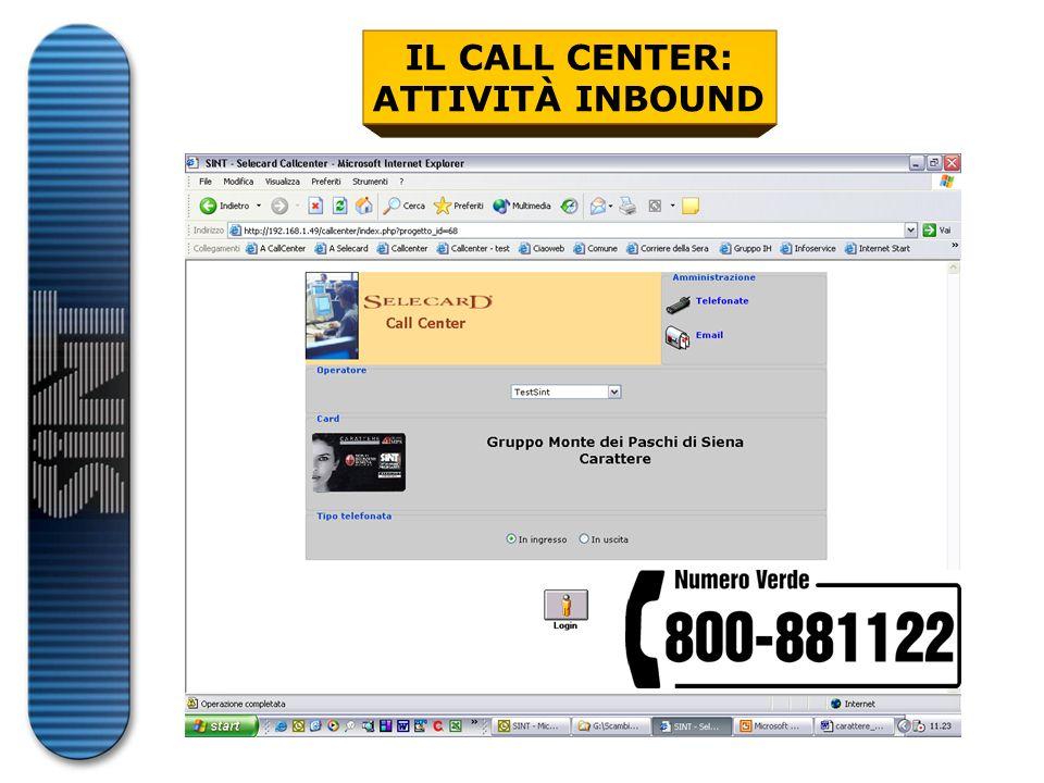 IL CALL CENTER: ATTIVITÀ INBOUND