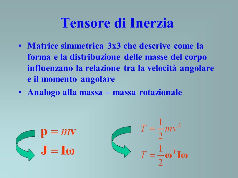 Tensore di Inerzia Matrice simmetrica 3x3 che descrive come la forma e la distribuzione delle masse del corpo influenzano la relazione tra la velocità angolare e il momento angolare Analogo alla massa – massa rotazionale