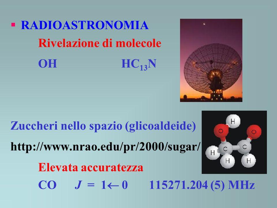 RADIOASTRONOMIA Rivelazione di molecole OHHC 13 N Zuccheri nello spazio (glicoaldeide) http://www.nrao.edu/pr/2000/sugar/ Elevata accuratezza CO J = 1