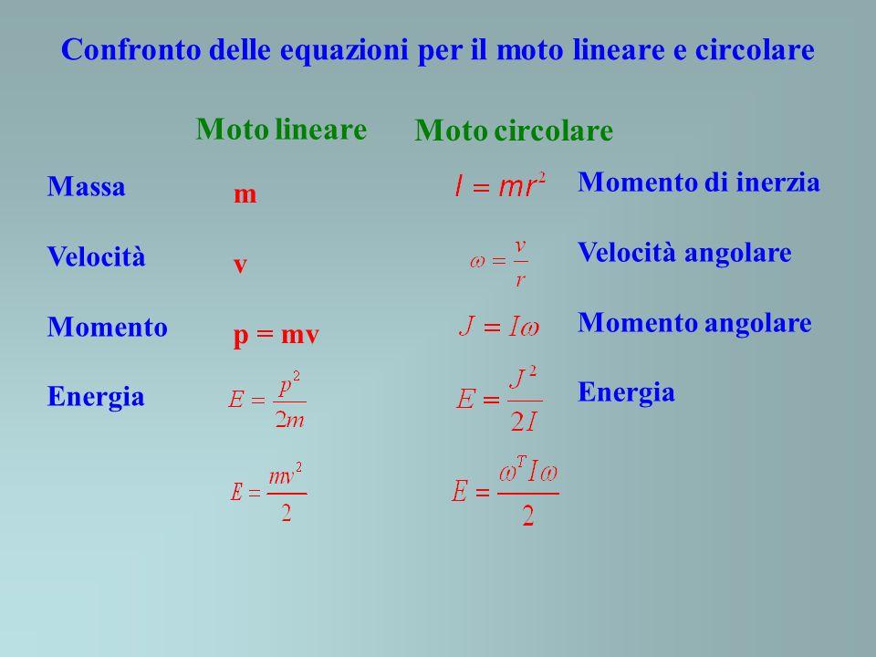 Confronto delle equazioni per il moto lineare e circolare Moto lineare Moto circolare Massa Velocità Momento Energia Momento di inerzia Velocità angolare Momento angolare Energia m v p = mv
