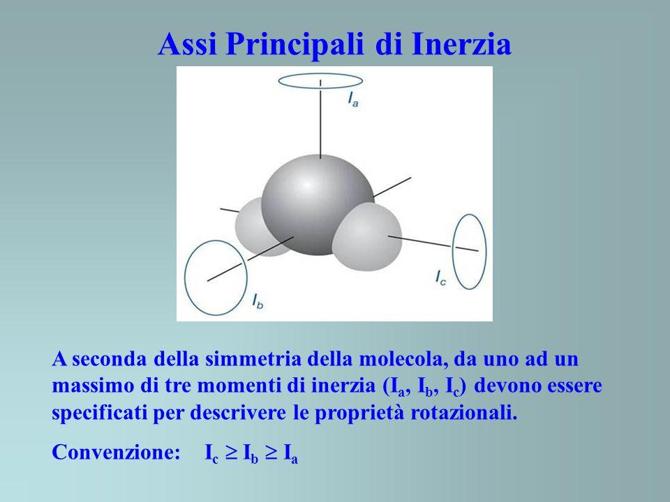 Assi Principali di Inerzia A seconda della simmetria della molecola, da uno ad un massimo di tre momenti di inerzia (I a, I b, I c ) devono essere specificati per descrivere le proprietà rotazionali.