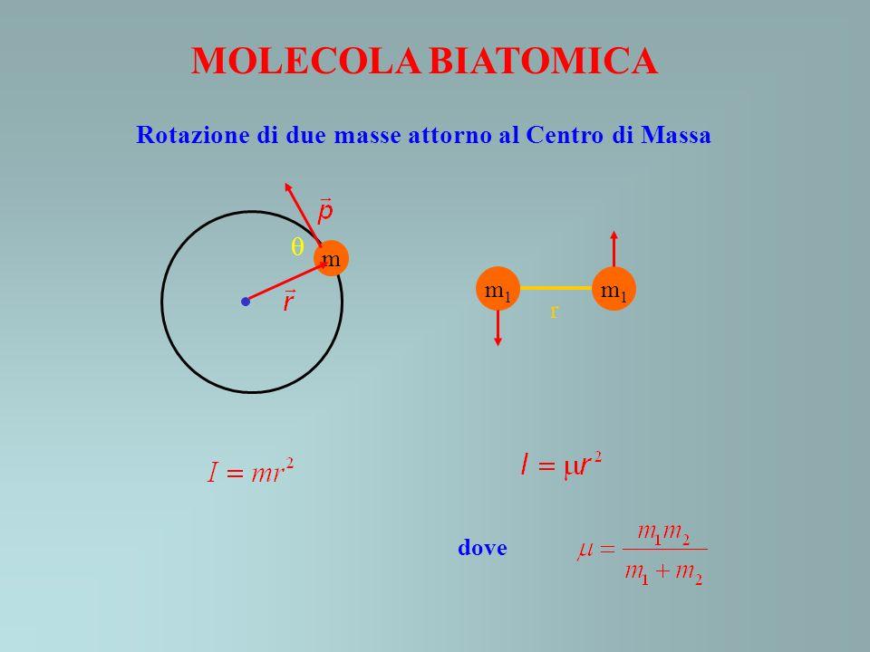 Rotazione di due masse attorno al Centro di Massa m m1m1 m1m1 r dove MOLECOLA BIATOMICA