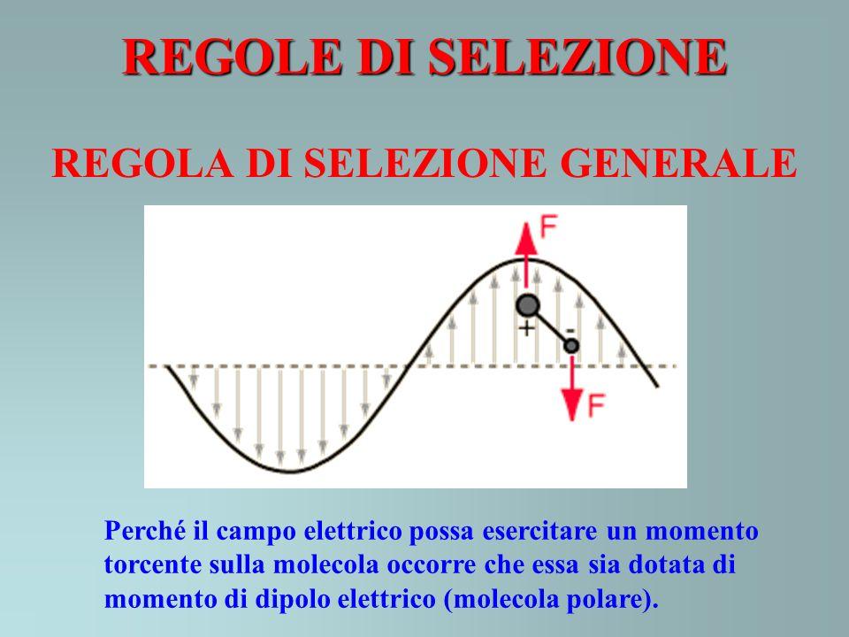 REGOLE DI SELEZIONE REGOLE DI SELEZIONE REGOLA DI SELEZIONE GENERALE Perché il campo elettrico possa esercitare un momento torcente sulla molecola occ