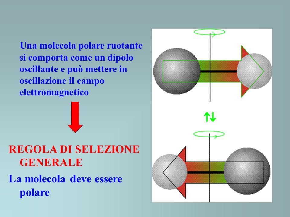 Una molecola polare ruotante si comporta come un dipolo oscillante e può mettere in oscillazione il campo elettromagnetico REGOLA DI SELEZIONE GENERALE La molecola deve essere polare