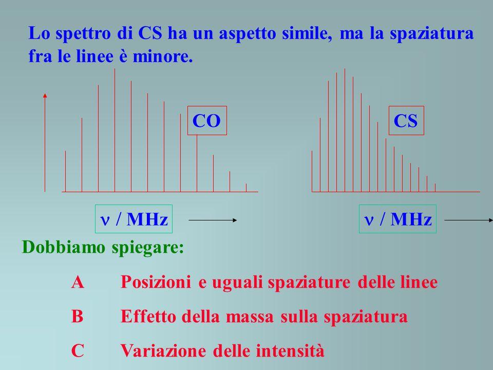 CS MHz Lo spettro di CS ha un aspetto simile, ma la spaziatura fra le linee è minore. Dobbiamo spiegare: A Posizioni e uguali spaziature delle linee B