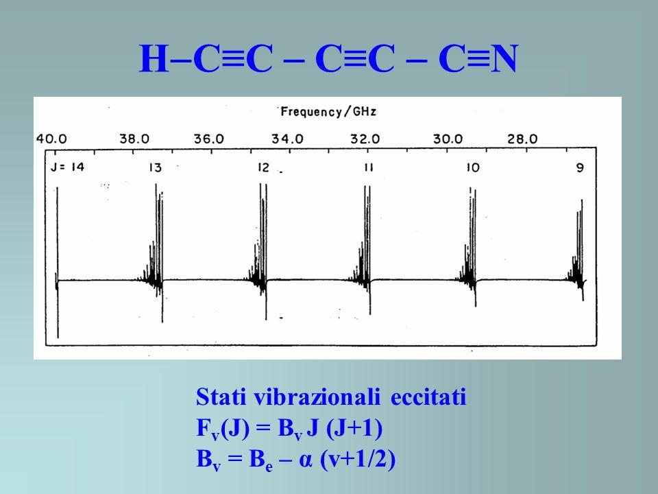H CC CC CN Stati vibrazionali eccitati F v (J) = B v J (J+1) B v = B e – α (v+1/2)