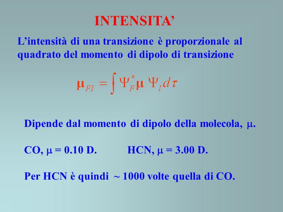 Dipende dal momento di dipolo della molecola,. CO, = 0.10 D. HCN, = 3.00 D. Per HCN è quindi ~ 1000 volte quella di CO. Lintensità di una transizione