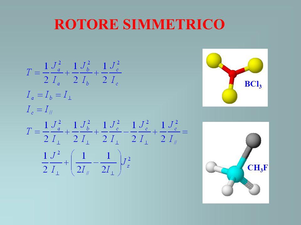 ROTORE SIMMETRICO BCl 3 CH 3 F