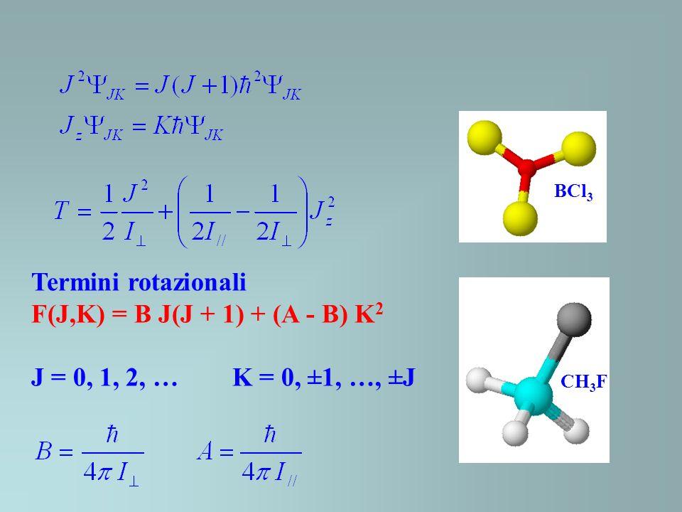 Termini rotazionali F(J,K) = B J(J + 1) + (A - B) K 2 J = 0, 1, 2, … K = 0, ±1, …, ±J BCl 3 CH 3 F