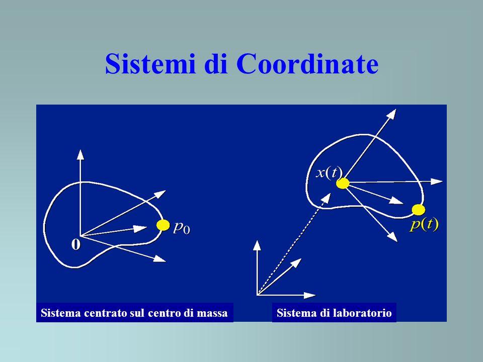 Sistemi di Coordinate Sistema di laboratorioSistema centrato sul centro di massa