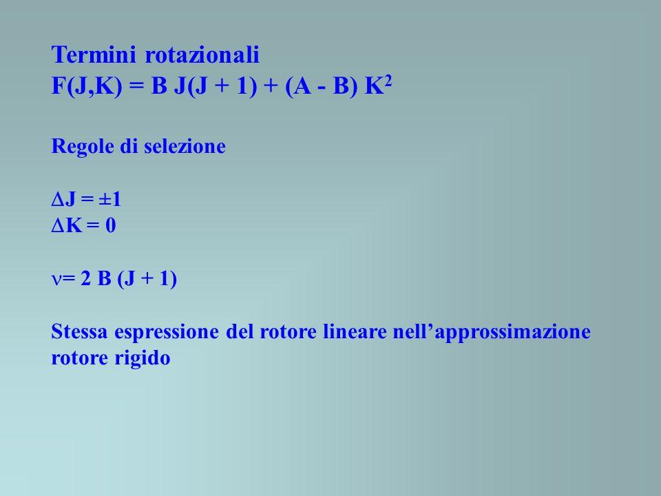 Regole di selezione J = ±1 K = 0 = 2 B (J + 1) Stessa espressione del rotore lineare nellapprossimazione rotore rigido Termini rotazionali F(J,K) = B