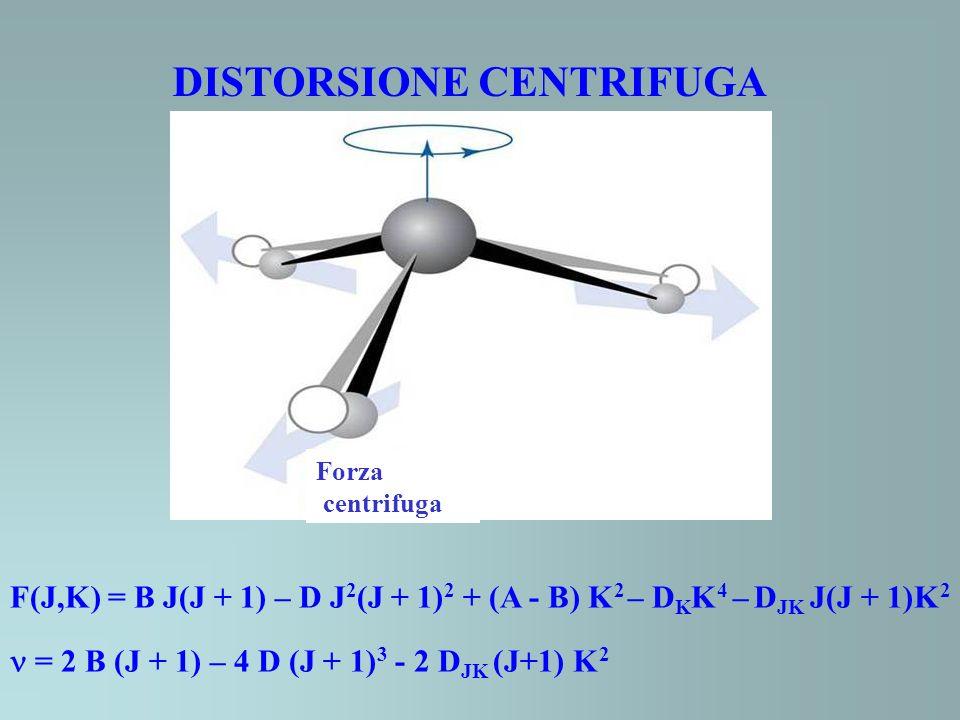 DISTORSIONE CENTRIFUGA Forza centrifuga F(J,K) = B J(J + 1) – D J 2 (J + 1) 2 + (A - B) K 2 – D K K 4 – D JK J(J + 1)K 2 = 2 B (J + 1) – 4 D (J + 1) 3