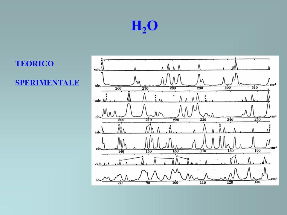 H2OH2O TEORICO SPERIMENTALE