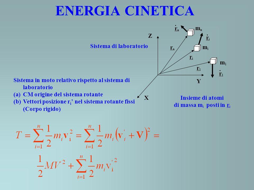 ENERGIA CINETICA m1m1 mnmn mimi X Y Z Insieme di atomi di massa m i posti in r i riri r1r1 rnrn rnrn riri r1r1... Sistema di laboratorio Sistema in mo