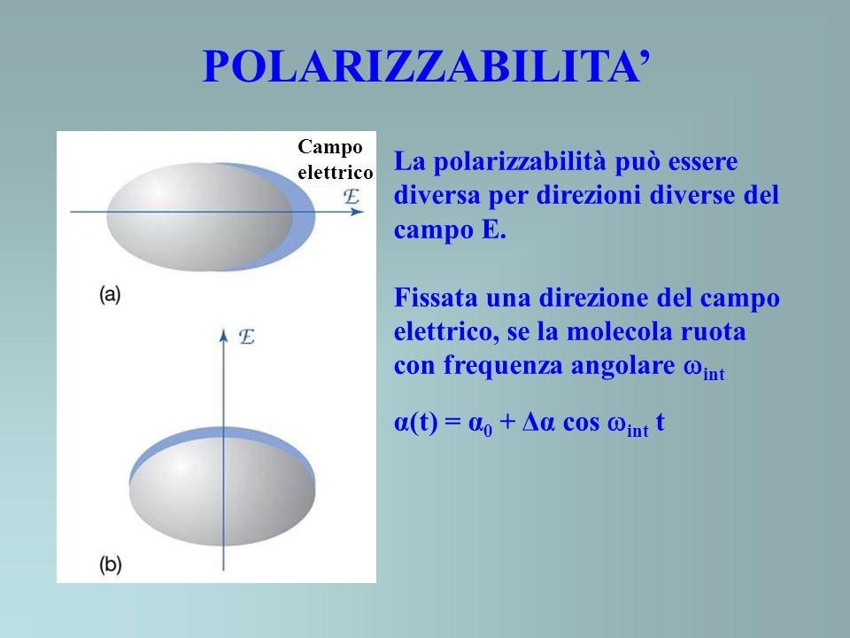 POLARIZZABILITA La polarizzabilità può essere diversa per direzioni diverse del campo E. Fissata una direzione del campo elettrico, se la molecola ruo