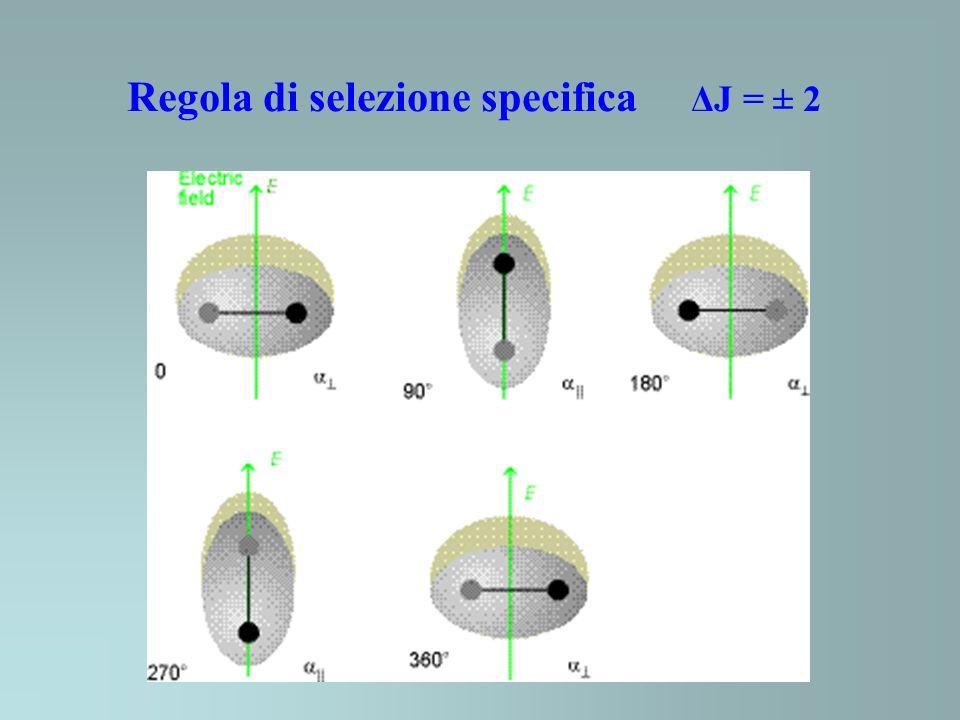 Regola di selezione specifica ΔJ = ± 2