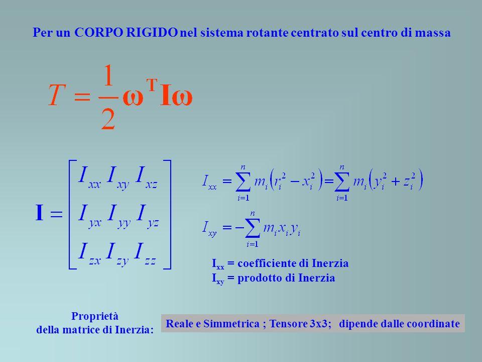 Per un CORPO RIGIDO nel sistema rotante centrato sul centro di massa I xx = coefficiente di Inerzia I xy = prodotto di Inerzia Proprietà della matrice di Inerzia: Reale e Simmetrica ; Tensore 3x3; dipende dalle coordinate