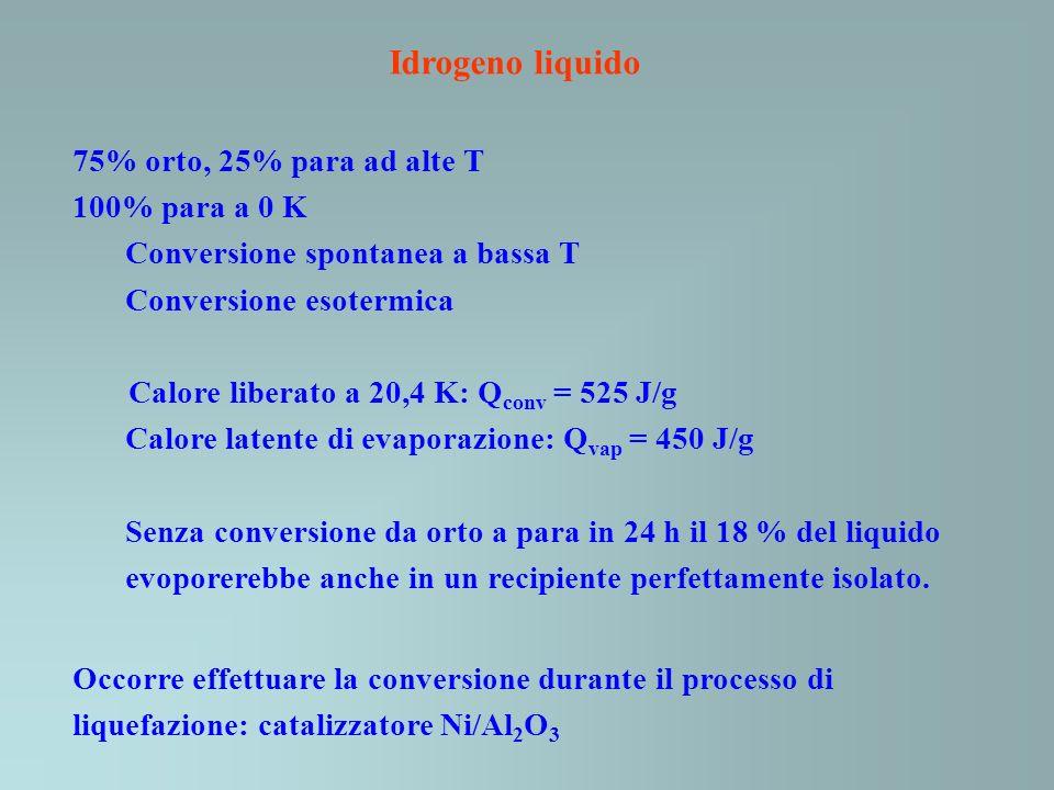 Idrogeno liquido 75% orto, 25% para ad alte T 100% para a 0 K Conversione spontanea a bassa T Conversione esotermica Calore liberato a 20,4 K: Q conv = 525 J/g Calore latente di evaporazione: Q vap = 450 J/g Senza conversione da orto a para in 24 h il 18 % del liquido evoporerebbe anche in un recipiente perfettamente isolato.