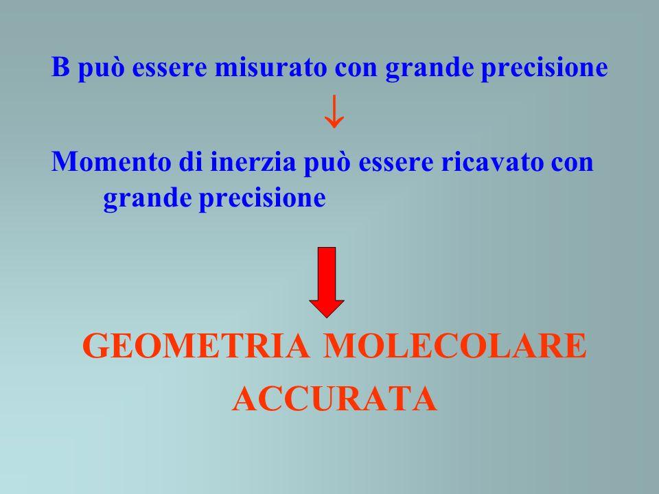 B può essere misurato con grande precisione Momento di inerzia può essere ricavato con grande precisione GEOMETRIA MOLECOLARE ACCURATA