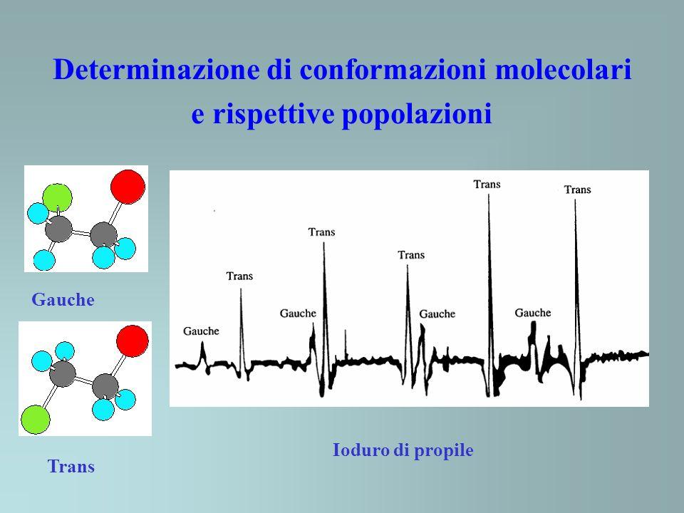 Ioduro di propile Determinazione di conformazioni molecolari e rispettive popolazioni Gauche Trans