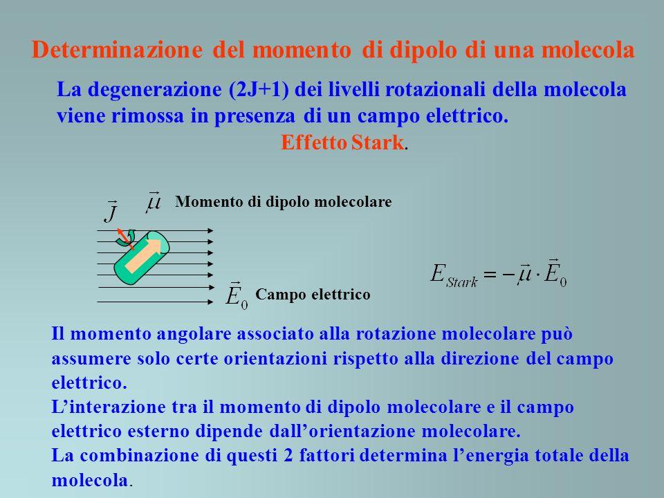 Determinazione del momento di dipolo di una molecola La degenerazione (2J+1) dei livelli rotazionali della molecola viene rimossa in presenza di un ca
