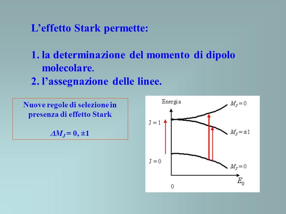 Leffetto Stark permette: 1. 1.la determinazione del momento di dipolo molecolare. 2. 2.lassegnazione delle linee. Nuove regole di selezione in presenz