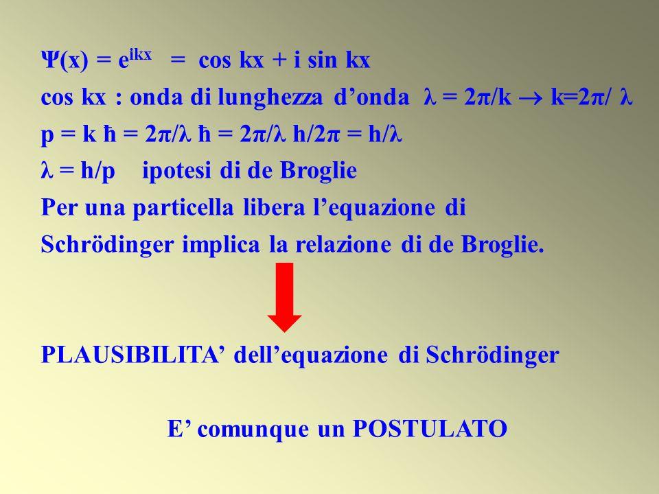 Ψ(x) = e ikx = cos kx + i sin kx cos kx : onda di lunghezza donda λ = 2π/k k=2π/ λ p = k ħ = 2π/λ ħ = 2π/λ h/2π = h/λ λ = h/p ipotesi di de Broglie Pe