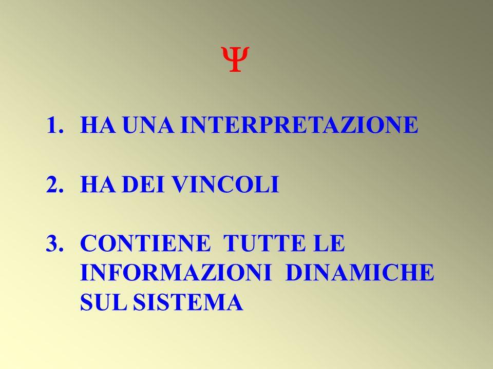 1.HA UNA INTERPRETAZIONE 2.HA DEI VINCOLI 3.CONTIENE TUTTE LE INFORMAZIONI DINAMICHE SUL SISTEMA