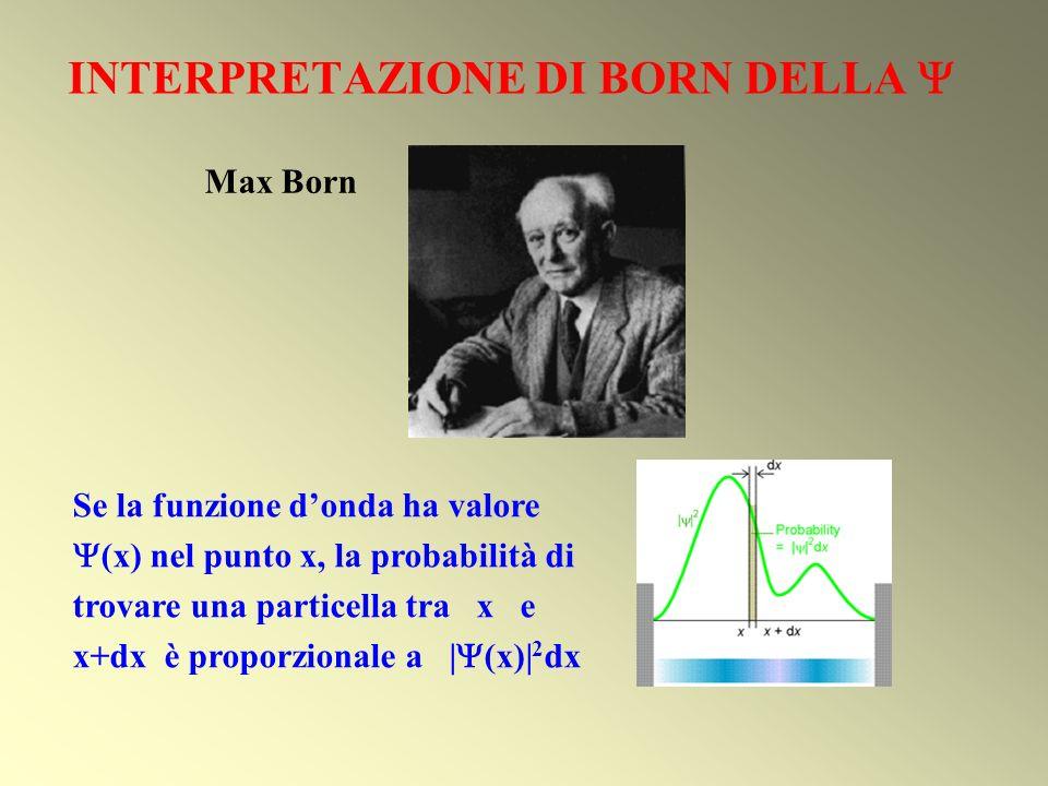 Se la funzione donda ha valore (x) nel punto x, la probabilità di trovare una particella tra x e x+dx è proporzionale a | (x)| 2 dx Max Born