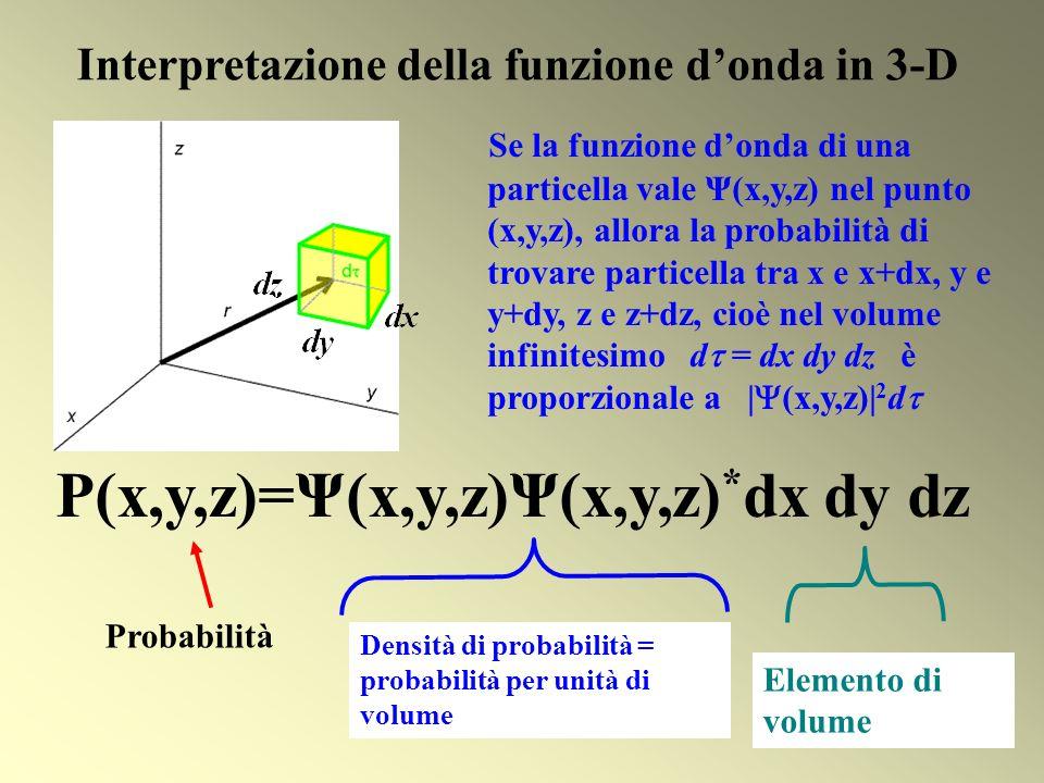 Probabilità Elemento di volume Densità di probabilità = probabilità per unità di volume Interpretazione della funzione donda in 3-D Se la funzione don