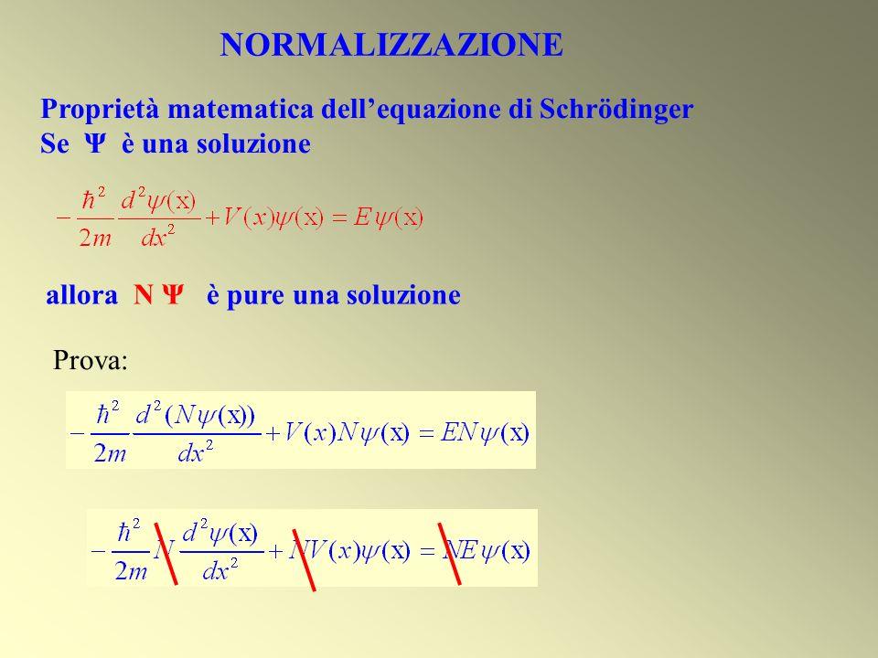 Proprietà matematica dellequazione di Schrödinger Se Ψ è una soluzione allora N Ψ è pure una soluzione Prova: NORMALIZZAZIONE