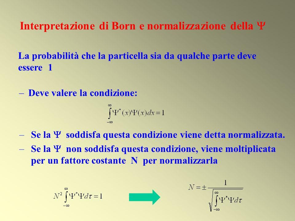 Interpretazione di Born e normalizzazione della –Deve valere la condizione: La probabilità che la particella sia da qualche parte deve essere 1 –Se la