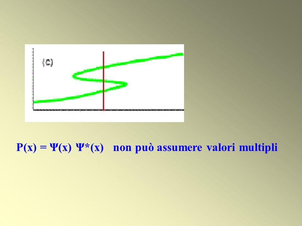 P(x) = Ψ(x) Ψ*(x) non può assumere valori multipli